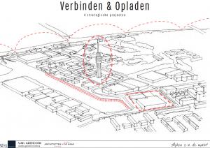 voorstel strategie Rijnhaven, Alphen aan den Rijn
